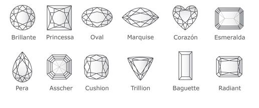 guia tallas diamantes - anillos compromiso alicante